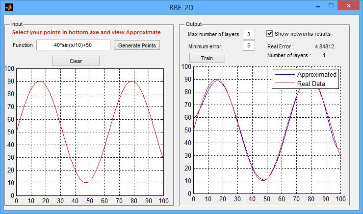 پروژه GMDH با شبکه عصبی RBF با نرم افزار MATLAB
