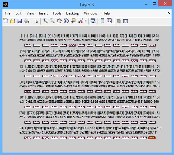 انجام پروژه متلب: http://www.porojeamadematlab.ir تنها وبسایت انجام پروژه متلب انجام پروژه متلب