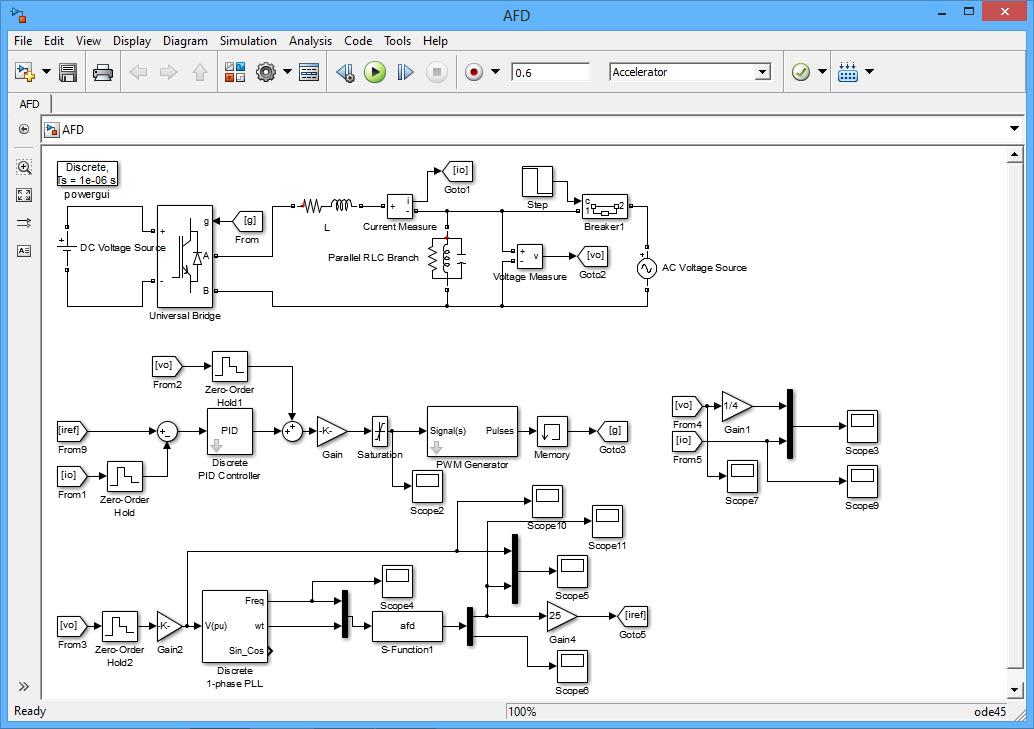 پروژه رانش فرکانس فعال (AFD) با نرم افزار MATLAB در شبکه سلول خورشیدی متصل به شبکه