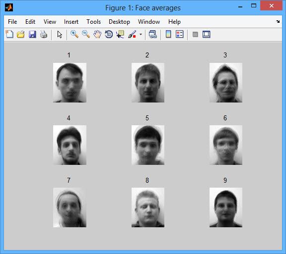 پروژه تشخیص چهره با الگوریتم PCA و تکنیک SVD با نرم افزار MATLAB