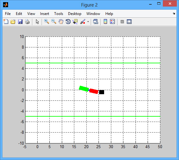 پروژه کنترل کامیون به روش LQR با نرم افزار MATLAB:انجام پروژه متلب