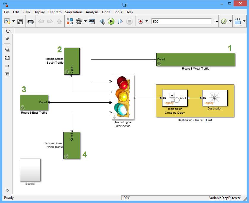 فروش پروژه چراغ راهنمایی چهار طرفه با نرم افزار MATLAB