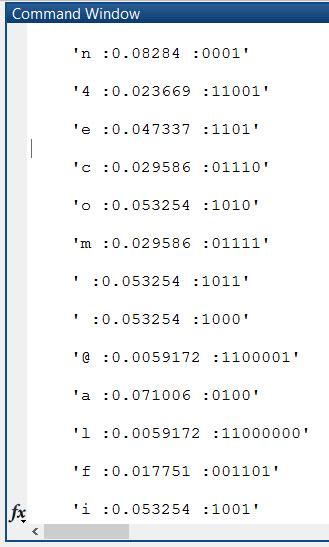 دانلود سورس رایگان کد هافمن برای رمزنگاری متن در فایل ورودی